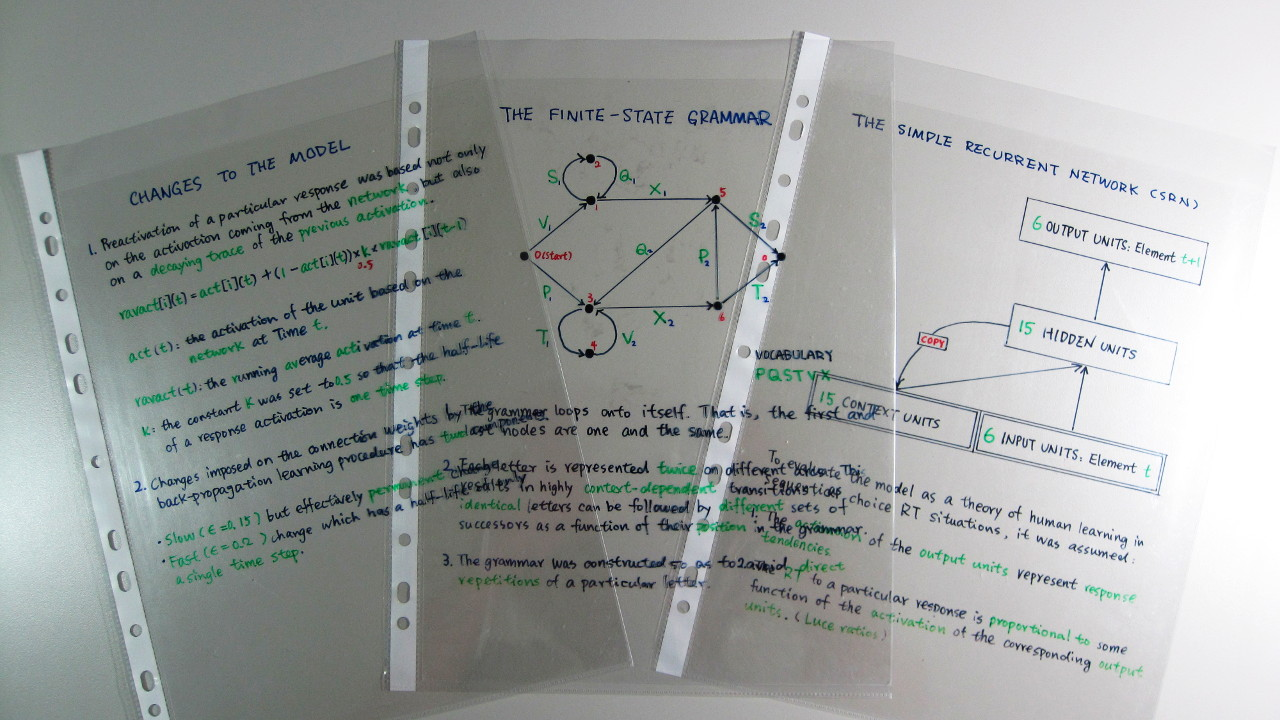 Old, Handwritten Transparencies (1995)